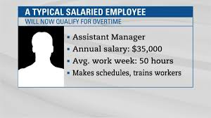 millions now lose eligibility for overtime after ruling wpmt millions now lose eligibility for overtime after ruling wpmt fox43