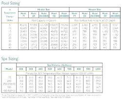 Pool Heater Btu Chart Pool Pump Size Calculator Tinmoihomnay Info