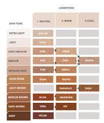 Sheer Cover Mineral Foundation Color Chart Jorunn Norrsken Foundation