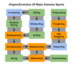 extreme sport  extremesports3 png