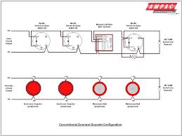 fire alarm wiring diagram radiantmoons me class a wiring nfpa 72 at Fire Alarm Wiring Styles Diagrams