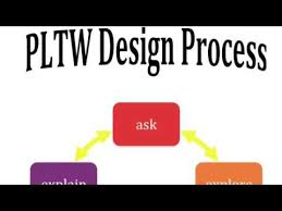 Pltw Makerspace Resources Pltw Project Lead The Way