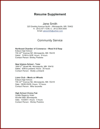 Sample Reference List For Job Template For Resume References Letter Of Character Reference