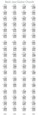 Basic Bass Chords Jazz Guitar Chords Chart Printable Bluedasher Co