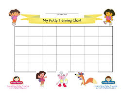Free Potty Training Reward Chart And Stickers Dora The Explorer Potty Training Chart Potty Training Concepts