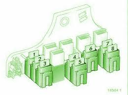 08 dodge 3500 fuse box tractor repair wiring diagram 2000 oldsmobile bravada fuse box diagram on 08 dodge 3500 fuse box