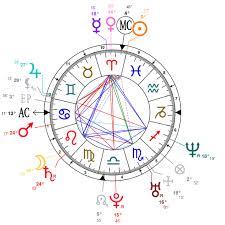 Astrology And Natal Chart Of Rani Mukherjee Born On 1978 03 21