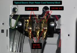 dryer receptacle wiring diagram wiring diagram dryer wiring image wiring diagram dryer 220 4 wire diagram dryer auto wiring diagram