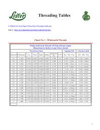 British Thread Chart Threading Tables Whitworth Bsf Etc Gerards Garage Pages