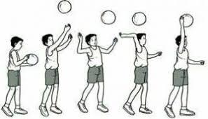 Permainan bola voli dapat menjadi aktivitas yang menyehatkan sekaligus seru. Teknik Dasar Bola Voli Dan Penjelasannya Guru Penjaskes