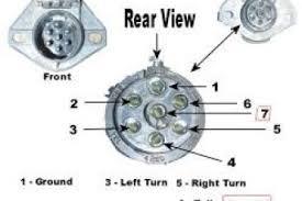 semi truck trailer wiring diagram 4k wallpapers 7 pin trailer plug wiring diagram at Seven Way Trailer Plug Diagram