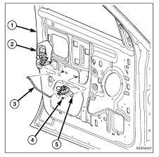 dodge ram quad hemi drivers side door wont unlock either connect the actuator rod 3 to the door latch 2 and the interior door handle actuator 5