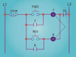 facility electrical control circuits wiki odesie by tech transfer however the mechanical interlock circuit shown in figure 24 requires the operator to first stop the ongoing direction of the motor before reversing it