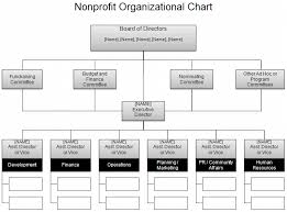 How To Do An Org Chart In Powerpoint 2010 Free Organizational Chart Template Company Organization Chart