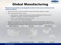 Chart Industries Ga Chart Industries Inc Form 8 K Ex 99 1 Exhibit 99 1