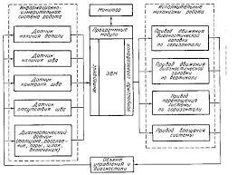 Реферат по дисциплине Система управления робототехническими  Информационно измерительная система КИРС в этом случае будет содержать специальные датчики измерения и диагностирования рис 3