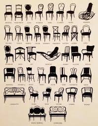 Chair types and names master different dining chairs michael thonet