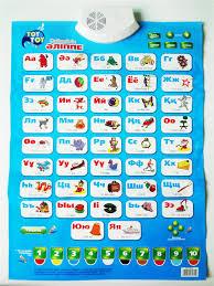 Phonetic Alphabet For Kids Kids