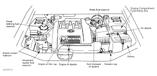 fuse box clean image wiring diagram engine schematic images of fuse box clean image wiring diagram engine schematic wiring diagram kia rio