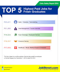 Salary Report Jobstreet Com Releases Cebu Annual Salary Report Jobstreet Philippines