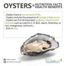 oysters nutrition facts