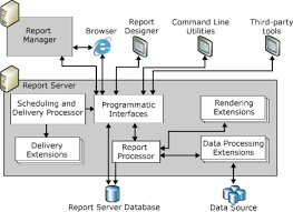 server full text searchinternals enhancements   cool architectureserver architecture on sql server architecture diagram