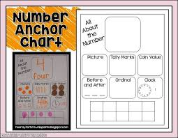 Number Anchor Chartnumber Anchor Chart Math Number
