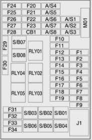 cars fuses 2013 opel mokka fuses instrument panel fuse box schematic view