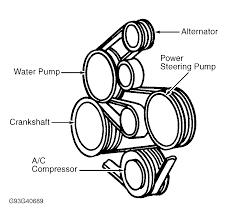 Ford zx2 serpentine belt diagram