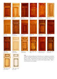 Kitchen Cabinet Styles Cabinet Door Styles