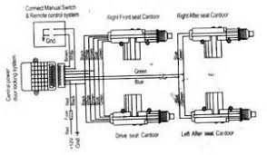 universal door lock actuator wiring diagram images toyota wiring universal door lock actuator wiring diagram wiring