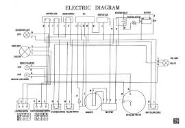 gy6 150cc wiring diagram wiring diagram throughout roc grp org gy6 wiring diagram 150cc wiring diagram 3 way switch two lights engine gy6 harness scooter new