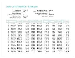 Amortization Table Template Bond Excel Loan Schedule Year