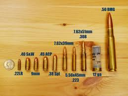 Handgun Caliber Chart Smallest To Largest Bullets Sizes Calibers And Types Guide Videos Pew
