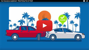 third party fire and theft car insurance eplained