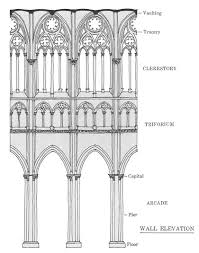 Toledo Cathedral Floor Plan Pictures  Getty ImagesCathedral Floor Plans