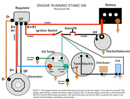 23 best engine test stands diy images on pinterest Engine Run Stand Wiring Diagram engine test stand plans google search wiring diagram for engine run stand