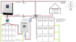 wiring diagram for texecom alarm new exelent wiring installation texecom premier 412 wiring diagram wiring diagram for texecom alarm new exelent wiring installation diagram inspiration simple wiring