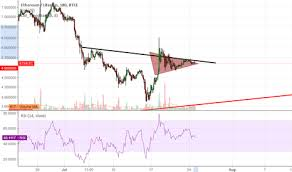 Litecoin Chart Real Time Ethereum Price In Ltc Real Time Ethereum Chart Kitco