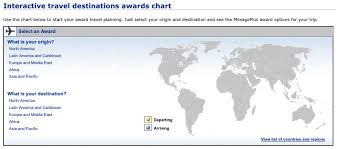 United Ditches Award Charts Makes Points More Complicated