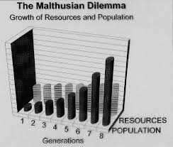 malthus and the dilemma of differential growth rates