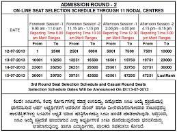dte karnataka announced second round diploma seat selection dates  karnataka diploma counseling dates 2013
