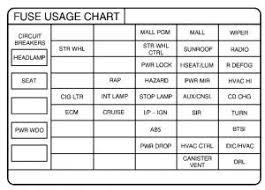 grand prix fuse box on wiring diagram fuse box in pontiac grand prix data wiring diagram dakota fuse box grand prix fuse box