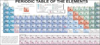 Periodic Table With Atomic Mass And Proton Number | Brokeasshome.com