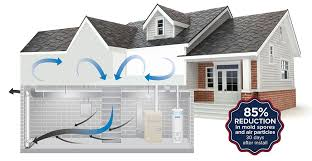 basement ventilation system. The EZ Breathe Will Help Improve Air Quality By Combating Natural \u201cstack Effect\u201d (the Law Of Physics That Says Warm Rises) In Home Thereby Basement Ventilation System