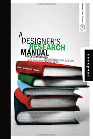 ideas about Design Research on Pinterest