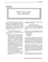 Appendix A California Bearing Ratio Design Methodology