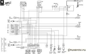 peugeot looxor wiring diagram wiring diagram meta wrg 2570 peugeot looxor 50 wiring diagram peugeot looxor 50 wiring diagram
