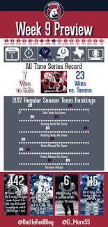 2017 Week 9 Infographic Houston Texans Vs Indianapolis
