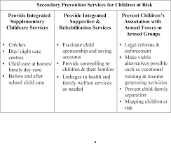 Child Protection Services Needed During Armed Conflicts